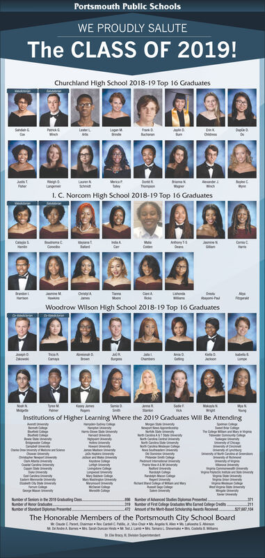 Portsmouth Public SchoolsWE PROUDLY SALUTEThe CLASS OF 2019!Churchland High School 2018-19 Top 16 GraduatesExaratSadahCoPanckLetFankBuchnDapeayridecheighLangemLadeWechMeca PhtaleyBee CWwaherSchidThomponeWgeI. C. Norcom High School 2018-19 Top 16 GraduatesEmeCaMerColAvoy TDeCoa CCovobeCamndnHaonTensOy AJamesLahondsOeen-PaRckaFogdWoodrow Wilson High School 2018-19 Top 16 GraduatesJOwnbersbrownJDeCamsBsKary JnRogesNo NTene MSam 0SadeFMakadaNMNungMgewInstitutions of Higher Learning Where the 2019 Graduates Will Be Attendings y Collegengh Lvtyn yppSpn CegMoSepot S ApDeve cgtety ColegaetvvthCeoeNv SoutheyaientKyCokAnwww.m e ueswtyCoLanhegeo CyyMao yenstyete anateaver vyNumber of Seion in te 209 GradingCNumber af Advanced Studen Digloms Presentedege CreditsAmout of te Ma$277.104The Honorable Members of the Portsmouth City School BoardCade C Pant Ouman Card P Vce-Char AgAn AwDrAdA Bs s Sa Duncn es M.TelLan Ms marShe Ms CotaDSo Portsmouth Public Schools WE PROUDLY SALUTE The CLASS OF 2019! Churchland High School 2018-19 Top 16 Graduates Exarat Sadah Co Panck Let Fank Buchn Dape ay ride ch eigh Langem La de Wech Meca Ph taley Bee C Ww aher Schid Thompone Wge I. C. Norcom High School 2018-19 Top 16 Graduates Eme Ca Mer Col Avoy T De Coa C Covobe Cam ndn Haon Tens Oy A James Lahonds Oe en-Pa Rcka Fogd Woodrow Wilson High School 2018-19 Top 16 Graduates J Ownbers br own JDe Cams Bs Kary Jn Roges No N Tene M Sam 0 SadeF MakadaN MN ung Mge w Institutions of Higher Learning Where the 2019 Graduates Will Be Attending s y College ngh Lvty n y pp Spn C eg MoS epot S Ap Deve cg te ty Coleg aetvvt hCeoe Nv Southe y aient KyCo kA n www.m e ues wty Co Lan h ege o Cy y Mao y ensty ete anate aver v y Number of Seion in te 209 GradingC Number af Advanced Studen Digloms Presented ege Credits Amout of te Ma $277.104 The Honorable Members of the Portsmouth City School Board Cade C Pant Ouman Card P Vce-Char AgAn A wDrAdA Bs s Sa Duncn es M.TelLan Ms marShe Ms Cot aDSo