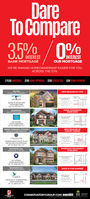 DareTo Compare3.5% 0/INTERESTINTERESTBANK MORTGAGEOUR MORTGAGEWE'RE MAKING HOMEOWNERSHIP EASIER FOR YOUACROSS THE GTA.3YEAR MORTGAGEZERO BANK APPROVALZERO STRESS TESTLOW DOWN PAYMENTMILTONThompson Rd &Clark DudNEW RELEASE OF LOTSaO THOHPSON ROwwLAGESEMIS & DETACHEDFROM $807990UP TO 3721 SQ. FTHOME OWNERSHIPMADE EASYBRAMPTONHay 410 & Sandaeood Pwy0oc cousonTiNDETACHEDFROM $989,990UP TO 3706 SQ FTNEW RELEASE OFUPPER THORNHILL ESTATESLUXURY TOWNSBaihurst St.&Major MackanieKEALES DRIVEUER WT SIDTOWNHOMES FROM $1.3MDETACHED FROM$1.55MUP TO 8027 SQ FTIMMEDIATE cUPANCYAVAILABLERICHMOND HILLBayview Ave. & 16th Aveevo oAPVO36HOMESFROM $1879,990UP TO 4742 SQ. FTRICHMOND HILLMOVE IN THIS SUMMERLesle St & Egin Mitk RdwLESE SFREEHOLD TOWNHOMESFROM$799,990UP TO 2909 SQ. FTBILD mCONSERVATORYGROUP.COM 0cON AORY Dare To Compare 3.5% 0/ INTEREST INTEREST BANK MORTGAGE OUR MORTGAGE WE'RE MAKING HOMEOWNERSHIP EASIER FOR YOU ACROSS THE GTA. 3YEAR MORTGAGE ZERO BANK APPROVAL ZERO STRESS TEST LOW DOWN PAYMENT MILTON Thompson Rd &Clark Dud NEW RELEASE OF LOTS aO THOHPSON RO wwLAGE SEMIS & DETACHED FROM $807990 UP TO 3721 SQ. FT HOME OWNERSHIP MADE EASY BRAMPTON Hay 410 & Sandaeood Pwy 0oc cou son TiN DETACHED FROM $989,990 UP TO 3706 SQ FT NEW RELEASE OF UPPER THORNHILL ESTATES LUXURY TOWNS Baihurst St.&Major Mackanie KEALES DRIVE UER WT SID TOWNHOMES FROM $1.3M DETACHED FROM$1.55M UP TO 8027 SQ FT IMMEDIATE cUPANCY AVAILABLE RICHMOND HILL Bayview Ave. & 16th Ave evo oAPVO 36HOMES FROM $1879,990 UP TO 4742 SQ. FT RICHMOND HILL MOVE IN THIS SUMMER Lesle St & Egin Mitk Rd wLESE S FREEHOLD TOWNHOMES FROM$799,990 UP TO 2909 SQ. FT BILD m CONSERVATORYGROUP.COM 0 cON AORY
