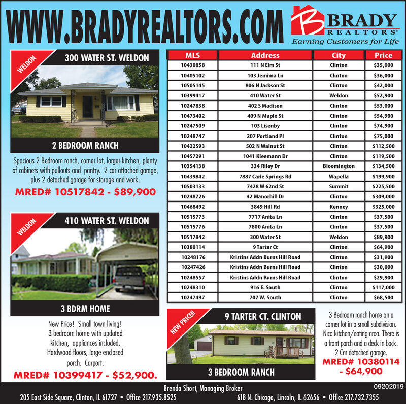 Www.BRADYREALTORS.COMBBRADYREALTOR SEarning Customers for LifeMLSCityAddressPrice300 WATER ST. WELDON111 N Elm StClinton$35,00010430858WELDONClinton$36,00010405102103 Jemima Ln10505145806 N Jackson StClinton$42,00010399417410 Water StWeldon$52,90010247838402 S MadisonClinton$53,00010473402409 N Maple StClinton$54,900103 Lisenby$74,90010247509Clinton10248747207 Portland PIClinton$75,0002 BEDROOM RANCH502 N Walnut St$112,50010422593Clinton$119,500104572911041 Kleemann DrClintonSpacious 2 Bedroom ranch, comer lot, larger kitchen, plentyof cabinets with pullouts and pantry. 2 car attached garage,plus 2 detached garage for storage and work.MRED# 10517842 $89,900334 Riley DrBloomington$134,50010354138$199,900104398427887 Carle Springs RdWapella7428 W 62nd StSummit$225,5001050313342 Manorhill DrClinton$309,00010248726104684923849 Hill RdKenney$325,000105157737717 Anita LnClinton$37,500410 WATER ST. WELDON10515776$37,5007800 Anita LnClintonWELDON$89,90010517842300 Water StWeldon9Tartar Ct$64,90010380114Clinton10248176$31,900Kristins Addn Burns Hill RoadClintonKristins Addn Burns Hill RoadClinton$30,00010247426Kristins Addn Burns Hill RoadClinton$29,9001024855710248310916 E. SouthClinton$117,000707 W.SouthClinton$68,500102474973 BDRM HOME3 Bedroom ranch home on acomer lot in a small subdivisionNice kitchen/eating area. There isa front porch and a deck in back.2 Car detached garageMRED# 10380114- $64,9009 TARTER CT. CLINTONNew Price! Small town living!3 bedroom home with updatedkitchen, appliances included.Hardwood floors, large endosedporch. CarportMRED# 10399417 $52,900.NEW PRICE!!3 BEDROOM RANCH09202019Brenda Short, Managing Broker618 N. Chicago, Lincoln, IL 62656 Office 217.732.7355205 East Side Square, Clinton, IL 61727 Office 217.935.8525 Www.BRADYREALTORS.COM BBRADY REALTOR S Earning Customers for Life MLS City Address Price 300 WATER ST. WELDON 111 N Elm St Clinton $35,000 10430858 WELDON Clinton $36,000 10405102 103 Jemima Ln 10505145 806 N Jackson St Clinton $42,000 10399417 410 Water St Weldon $52,900 10247838 402 S Madison Clinton $53,000 10473402 409 N Maple St Clinton $54,900 103 Lisenby $74,900 10247509 Clinton 10248747 207 Portland PI Clinton $75,000 2 BEDROOM RANCH 502 N Walnut St $112,500 10422593 Clinton $119,500 10457291 1041 Kleemann Dr Clinton Spacious 2 Bedroom ranch, comer lot, larger kitchen, plenty of cabinets with pullouts and pantry. 2 car attached garage, plus 2 detached garage for storage and work. MRED# 10517842 $89,900 334 Riley Dr Bloomington $134,500 10354138 $199,900 10439842 7887 Carle Springs Rd Wapella 7428 W 62nd St Summit $225,500 10503133 42 Manorhill Dr Clinton $309,000 10248726 10468492 3849 Hill Rd Kenney $325,000 10515773 7717 Anita Ln Clinton $37,500 410 WATER ST. WELDON 10515776 $37,500 7800 Anita Ln Clinton WELDON $89,900 10517842 300 Water St Weldon 9Tartar Ct $64,900 10380114 Clinton 10248176 $31,900 Kristins Addn Burns Hill Road Clinton Kristins Addn Burns Hill Road Clinton $30,000 10247426 Kristins Addn Burns Hill Road Clinton $29,900 10248557 10248310 916 E. South Clinton $117,000 707 W.South Clinton $68,500 10247497 3 BDRM HOME 3 Bedroom ranch home on a comer lot in a small subdivision Nice kitchen/eating area. There is a front porch and a deck in back. 2 Car detached garage MRED# 10380114 - $64,900 9 TARTER CT. CLINTON New Price! Small town living! 3 bedroom home with updated kitchen, appliances included. Hardwood floors, large endosed porch. Carport MRED# 10399417 $52,900. NEW PRICE!! 3 BEDROOM RANCH 09202019 Brenda Short, Managing Broker 618 N. Chicago, Lincoln, IL 62656 Office 217.732.7355 205 East Side Square, Clinton, IL 61727 Office 217.935.8525