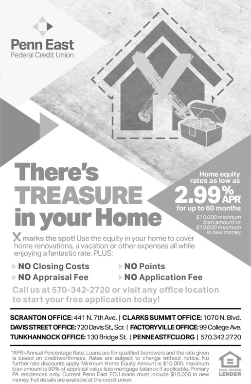 Penn EastFederal Credit UnionThere'sTREASUREin your HomeHome equityrates as low as2.99%OAPRfor up to 60 months$10,000 minimumloan amount or$10,000 minimumin new moneyXmarks the spot! Use the equity in your home to coverhome renovations, a vacation or other expenses all whileenjoying a fantastic rate. PLUS:NO Closing CostsNO Appraisal FeeNO PointsNO Application FeeCall us at 570-342-2720 or visit any office locationto start your free application today!SCRANTON OFFICE: 441 N. 7th Ave. | CLARKS SUMMIT OFFICE: 1070 N. Blvd.DAVISSTREET OFFICE:720 Davis St, Scr. | FACTORYVILLEOFFICE: 99 College AveTUNKHANNOCK OFFICE: 130 Bridge St. | PENNEASTFCU.oRG | 570.342.2720APR-Annual Percentage Rate. Loans are for qualified borrowers and the rate givenis based on creditworthiness. Rates are subject to change without notice. Nofurther rate discounts apply. Minimum Home Equity Amount is $10,000, maximumloan amount is 80% of appraisal value less mortgage balance if applicable, PrimaryPA residences only. Current Penn East FCU loans must include $10,000 in newmoney. Full details are available at the credit union.EquAL HOUSNGLENDER Penn East Federal Credit Union There's TREASURE in your Home Home equity rates as low as 2.99%O APR for up to 60 months $10,000 minimum loan amount or $10,000 minimum in new money Xmarks the spot! Use the equity in your home to cover home renovations, a vacation or other expenses all while enjoying a fantastic rate. PLUS: NO Closing Costs NO Appraisal Fee NO Points NO Application Fee Call us at 570-342-2720 or visit any office location to start your free application today! SCRANTON OFFICE: 441 N. 7th Ave. | CLARKS SUMMIT OFFICE: 1070 N. Blvd. DAVISSTREET OFFICE:720 Davis St, Scr. | FACTORYVILLEOFFICE: 99 College Ave TUNKHANNOCK OFFICE: 130 Bridge St. | PENNEASTFCU.oRG | 570.342.2720 APR-Annual Percentage Rate. Loans are for qualified borrowers and the rate given is based on creditworthiness. Rates are subject to change without notice. No further rate discounts