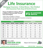 FREEWILL KITLife InsuranceMortgage Insurance Critical Illness Non MedicalLife Insurance Fast, Easy & Hard to InsureAlways Available for Clients, Offeringa Lifetime of Services Built ThroughTrust and Integrity.#1IN CUSTOMERSERVICEBest rates available in OntarioRepresents all major Canadian insurance companiesNo medical life up to 500k- MALE~FEMALE500,000 1,000,000 100,000500,000 1,000,000AGE100,000250,000250,000$10$11$18$31$8$9$14$2335$11$14$22$37$11$12$17$2940$15$21$31$57$12$15$21$3645$17$30$49$93$15$21$34$6250$24$49$84$157$20$35$59$11255$39$84$142$271$30$58$101$19160$63$143$253$482$47$95$166$31765Rates quoted above are for preferred non smokers. Preferred term 10. Rates subject to change.Free will kit delivered with an appointment.CALL LARRY416.629.1539Majers Life InsuranceEmail: larry@majerslife.ca1.855.222.7816 MajersLife.caCreating customer relationships that last a lifetime. FREE WILL KIT Life Insurance Mortgage Insurance Critical Illness Non Medical Life Insurance Fast, Easy & Hard to Insure Always Available for Clients, Offering a Lifetime of Services Built Through Trust and Integrity. #1 IN CUSTOMER SERVICE Best rates available in Ontario Represents all major Canadian insurance companies No medical life up to 500k - MALE ~FEMALE 500,000 1,000,000 100,000 500,000 1,000,000 AGE 100,000 250,000 250,000 $10 $11 $18 $31 $8 $9 $14 $23 35 $11 $14 $22 $37 $11 $12 $17 $29 40 $15 $21 $31 $57 $12 $15 $21 $36 45 $17 $30 $49 $93 $15 $21 $34 $62 50 $24 $49 $84 $157 $20 $35 $59 $112 55 $39 $84 $142 $271 $30 $58 $101 $191 60 $63 $143 $253 $482 $47 $95 $166 $317 65 Rates quoted above are for preferred non smokers. Preferred term 10. Rates subject to change. Free will kit delivered with an appointment. CALL LARRY 416.629.1539 Majers Life Insurance Email: larry@majerslife.ca 1.855.222.7816 MajersLife.ca Creating customer relationships that last a lifetime.