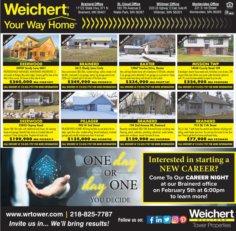 Weichert;Your Way HomeBrainerd Office17122 State Hwy 371 NBrainerd, MN 56401St. Cloud Office183 7th Avenue Waite Park, MN 56387Willmar Office2320 US Highway 12 East, Suite #5Montevideo Office221 S 1st StreetWillmar, MN 56201Montevideo, MN 56265RMLS3-UNIT CONDOIEY CONSTRUCTIONGREAT LOCATIONE19+ ACRESIDEERWOOD24909 Sandy Lane #801PROFESSIONALLY MANAGED, MAINTAINED AND RENTED. 3-unit condo at Rutigers Bay loke lodge. Owners gof for free on theAlec's Nine course, ful occess to Bay lake & morel$260,000 MLS 4681851BRAINERD3615 Shady Lane CircleNew corstuctionl 380/2BA, vouled cellings, walkin closets in alhe BR's, oversized 2 car garoge, pantry, lg storoge area & over2200 sq t. locoted right in the heart of the lokes areal$249,900 MLS #5324215BAXTER13967 Travine Drive, BaxterMISSION TWPVery well kept Baxder home with 4 bedrooms 2 fal bahs, aftoched14048 County Road 109A developer's dreoml House needs work, he kichen is new & done. 3062 car garoge and a detoched 2 cor garoge on o private lot. Homehas hot water heat along wih forced air and a deck.$234,900 MLS #5337187occess to Bass loke. Buitin wine cooler under the kitchen cabinet aswell 19+ ocres has been plated/wrveyed & con be sold.$224,900 MLS #5353680CALL WEICHERT AT 218-825-7787 FOR MORE INFORMATION!CALL WEICHERT AT 218-825-7787 FOR MORE INFORMATIONICALL WEICHERT AT 218-825-7787 FOR MORE INFORMATIONICALL WEICHERT AT 218-825-7787 FOR MORE INFORMATIONI!GOOKED LAKEPATIO HOMEIREMODELEDIPRICE REDUCEDDEERWOODPILLAGER22835 Osprey RoadQuaint 1BR/18A cabin with oddifiondl bunk house, fish cleaninghouse and garoge. Beautful loke shore on Crooked Lake andocess to 3 ofher joining lokes. Fireploce for looks only.$199,900 MLS I5322317BRAINERD124 2nd Avenue NE, BrainerdRecently remodeled 38BD/1BA Brainerd home including new903 W 2nd StreetPILLAGER PATIO HOMEI Al iving focilfes on one level with nosteps, open Boor plan, vaulted celing, fenced bockyard, insulatedgoroge ond virtually mointenance freel A must seel$135,000 MLS I5348785BRAINERD915 SE 11th StreetRooring, paint, cabinets, plumbing, electrical, water heater,some new windows, newer furnoce & more.$129,900 MLS I5429808This 2+ bed, 1 bah home has several new features including roof,siding, water heater and more. You can buy this home for less fhanrent. Time to get that fiest home purchased today.$77,900 MLS #5336439CALL WEICHERT AT 218-825-7787 FOR MORE INFORMATION!CALL WEICHERT AT 218-825-7787 FOR MORE INFORMATION!CALL WEICHERT AT 218-825-7787 FOR MORE INFORMATION!CALL WEICHERT AT 218-825-7787 FOR MORE INFORMATIONIONE dInterested in starting aNEW CAREER?ORMay ONECome To Our CAREER NIGHTat our Brainerd officeon February 5th at 6:00pmto learn more!YOU DECIDEwww.wrtower.com | 218-825-7787WeichertInvite us in... We'll bring results!Follow us on: f inREALTORSTower Properties Weichert; Your Way Home Brainerd Office 17122 State Hwy 371 N Brainerd, MN 56401 St. Cloud Office 183 7th Avenue  Waite Park, MN 56387 Willmar Office 2320 US Highway 12 East, Suite #5 Montevideo Office 221 S 1st Street Willmar, MN 56201 Montevideo, MN 56265 R MLS 3-UNIT CONDOI EY CONSTRUCTION GREAT LOCATIONE 19+ ACRESI DEERWOOD 24909 Sandy Lane #801 PROFESSIONALLY MANAGED, MAINTAINED AND RENTED. 3- unit condo at Rutigers Bay loke lodge. Owners gof for free on the Alec's Nine course, ful occess to Bay lake & morel $260,000 MLS 4681851 BRAINERD 3615 Shady Lane Circle New corstuctionl 380/2BA, vouled cellings, walkin closets in al he BR's, oversized 2 car garoge, pantry, lg storoge area & over 2200 sq t. locoted right in the heart of the lokes areal $249,900 MLS #5324215 BAXTER 13967 Travine Drive, Baxter MISSION TWP Very well kept Baxder home with 4 bedrooms 2 fal bahs, aftoched 14048 County Road 109 A developer's dreoml House needs work, he kichen is new & done. 306 2 car garoge and a detoched 2 cor garoge on o private lot. Home has hot water heat along wih forced air and a deck. $234,900 MLS #5337187 occess to Bass loke. Buitin wine cooler under the kitchen cabinet as well 19+ ocres has been plated/wrveyed & con be sold. $224,900 MLS #5353680 CALL WEICHERT AT 218-825-7787 FOR MORE INFORMATION! CALL WEICHERT AT 218-825-7787 FOR MORE INFORMATIONI CALL WEICHERT AT 218-825-7787 FOR MORE INFORMATIONI CALL WEICHERT AT 218-825-7787 FOR MORE INFORMATIONI! GOOKED LAKE PATIO HOMEI REMODELEDI PRICE REDUCED DEERWOOD PILLAGER 22835 Osprey Road Quaint 1BR/18A cabin with oddifiondl bunk house, fish cleaning house and garoge. Beautful loke shore on Crooked Lake and ocess to 3 ofher joining lokes. Fireploce for looks only. $199,900 MLS I5322317 BRAINERD 124 2nd Avenue NE, Brainerd Recently remodeled 38BD/1BA Brainerd home including new 903 W 2nd Street PILLAGER PATIO HOMEI Al iving focilfes on one level with no steps, open Boor plan, vaulted celing, fenced bockyard, insulated goroge ond virtually mointenance freel A must seel $135,000 MLS I5348785 BRAINERD 915 SE 11th Street Rooring, paint, cabinets, plumbing, electrical, water heater, some new windows, newer furnoce & more. $129,900 MLS I5429808 This 2+ bed, 1 bah home has several new features including roof, siding, water heater and more. You can buy this home for less fhan rent. Time to get that fiest home purchased today. $77,900 MLS #5336439 CALL WEICHERT AT 218-825-7787 FOR MORE INFORMATION! CALL WEICHERT AT 218-825-7787 FOR MORE INFORMATION! CALL WEICHERT AT 218-825-7787 FOR MORE INFORMATION! CALL WEICHERT AT 218-825-7787 FOR MORE INFORMATIONI ONE d Interested in starting a NEW CAREER? OR May ONE Come To Our CAREER NIGHT at our Brainerd office on February 5th at 6:00pm to learn more! YOU DECIDE www.wrtower.com | 218-825-7787 Weichert Invite us in... We'll bring results! Follow us on: f in REALTORS Tower Properties