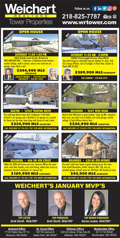 """WeichertFollow us on: f in yO218-825-7787www.wrtower.comREALTOR STower PropertiesOPEN HOUSEHOUSE_PRICE REDUCIDINEWSATURDAY 11:00-1:00 PM3615 Shady Lane Cirde, BroinerdNEW CONSTRUCTION - 3 bedroom, 2 bathroom home featuresvoulted celings, welk in desets, ond on over-sized two cargaroge. Come check it out!SATURDAY 11:30 AM - 2:00PM13806 Hummingbird Lane, MerrifieldOne Level Living in a Beoutiful Country Setting! 5+ Acres, 2ndGer, Energy Eficient, Lats of Sunlight, la-Floor Heat, Gorden &Pond! ONE TO SEE!$244,900 MLS5324215KAITLYN RHODA: 218-929-2424TIM BOSCH - 218-851-4392$289,900 MLS 5484699SUE LEHMAN  218-838-4159GREATLOCATON!NEW USTING!BAXTER  13967 TRAVINE DRIVEVery well kept Baxter home with 4 bedrooms 2 full beths,ottached 2 car garoge ond a detoched 2 car goroge on a privatelot. Home hos hot water heot along with forced air and e deck.$234,900 MLS as337107BRAINERD  9647 WISE ROADHerd to find 5BR home in great location. Enjoy kg BR's, fenced-inback yard, new deck to be installed, over-sized geroge, vaultedceillings, & high efficient electrik heat.$224,900 MLS s407124CALL WEICHERT AT 218-825-7787 FOR MORE INFORMATION!CALL WEICHERT AT 218-825-7787 FOR MORE INFORMATION!GREATLOCABONNEW USTINGIBRAINERD  606 SW 4TH STREETMoke this 2900 saft house your own. Feetures 38R on the meinlevel, main floor laundry, over-sized dining, wheel-cheir ocess tobesement, fenced-in bockyard, &a Jacuzi tub.$169,900 MLS 5473841BRAINERD 624 NE 4TH AVENUEOne and a half story home in great location acres the streetfrom Lowell Elementery School. Feetures 38R, 1 BA, ane corettoched geroge, fenced corner lot, HW floors, MF loundry & more.$45,000 MLS us4s6201CALL WEICHERT AT 218-825-7787 FOR MORE INFORMATION!WEICHERT'S JANUARY MVP'SCALL WEICHERT AT 218-825-7787 FOR MORE INFORMATION!TOP LISTERBrett Streiff, REALTOR""""TOP PRODUCERTOP ROOKIE PRODUCERBrett Streiff, REALTORKarine Loobas, REALTORBrainerd Office17122 State Hwy 371 NBrainerd, MN 56401St. Cloud Office183 7th Avenue SWillmar Office2320 US """