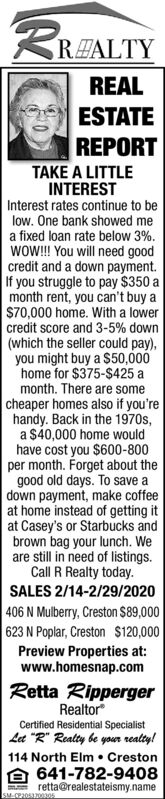"KREALTYREALESTATEREPORTTAKE A LITTLEINTERESTInterest rates continue to below. One bank showed mea fixed loan rate below 3%.WOW! You will need goodcredit and a down payment.If you struggle to pay $350 amonth rent, you can't buy aS70,000 home. With a lowercredit score and 3-5% down(which the seller could pay),you might buy a $50,000home for $375-$425 amonth. There are somecheaper homes also if you'rehandy. Back in the 1970s,a $40,000 home wouldhave cost you $600-800per month. Forget about thegood old days. To save adown payment, make coffeeat home instead of getting itat Casey's or Starbucks andbrown bag your lunch. Weare still in need of listings.Call R Realty today.SALES 2/14-2/29/2020406 N Mulberry, Creston $89,000623 N Poplar, Creston $120,000Preview Properties at:www.homesnap.comRetta RippergerRealtorCertified Residential SpecialistLet ""R"" Realty be your reaty!114 North Elm  CrestonA 641-782-9408E retta@realestateismy.nameSM-CP205020 KREALTY REAL ESTATE REPORT TAKE A LITTLE INTEREST Interest rates continue to be low. One bank showed me a fixed loan rate below 3%. WOW! You will need good credit and a down payment. If you struggle to pay $350 a month rent, you can't buy a S70,000 home. With a lower credit score and 3-5% down (which the seller could pay), you might buy a $50,000 home for $375-$425 a month. There are some cheaper homes also if you're handy. Back in the 1970s, a $40,000 home would have cost you $600-800 per month. Forget about the good old days. To save a down payment, make coffee at home instead of getting it at Casey's or Starbucks and brown bag your lunch. We are still in need of listings. Call R Realty today. SALES 2/14-2/29/2020 406 N Mulberry, Creston $89,000 623 N Poplar, Creston $120,000 Preview Properties at: www.homesnap.com Retta Ripperger Realtor Certified Residential Specialist Let ""R"" Realty be your reaty! 114 North Elm  Creston A 641-782-9408 E retta@realestateismy.name SM-CP205020"