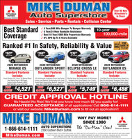 """MIKE DUMANAuto SuperstoreFOver 60 NewMitsubishi'sIn StockMITSUBISHIMOTORSDrive your AmbitionSales  Service Parts  Rentals  Collision CenterBest StandardCoverageRanked #1 In Safety, Reliability & Value5 Year/60K Mile Bumper To Bumper Warranty/ 5 Year/24 Hour Roadside Assistance/ Best 10 Year/100K Mile Powertrain Warranty/ 0% APR Up To 6 Years Available10-year100,000-milePOWERTRAIN LIMITED WARRANTYTOP2019SAFETYIIHSPICK+$153 80$24090$27692$24609*per monthper monthper monthper month2020 MITSUBISHI2020 MITSUBISHIOUTLANDER ESStandard FeaturesInclude:2020 MITSUBISHIMIRAGE ESStandard Features2020 MITSUBISHIOUTLANDER SPORT ECLIPSE CROSS LEStandard FeaturesInclude:Blind Spot Sensor, Rear Parking Camera, AC with AutomaticTemperature Control, Power Windows, Cruise, ProximityKeyless Entry. Steering Wheel Audio Controls, Android Auto &Apple CarPlay, #M242, MSRP S28,175, As low as $22,426Standard FeaturesInclude:Power Windows, A/C, Cruise, Tilt Steering Wheel,Rear Parking Camera, ABS Brakes,Traction Control, Bluetooth, #M247,Include:A/C with Automatic Temperature Control, Rear ParkingCamera, Lane Departure, Remote Keyless Entry. Cruise,Android Auto & Apple CarPlay, Bluetooth, Heated FrontSeats, #M173, MSRP $26,050, As low as $19,523YOUSAVE!Front Wheel Drive, Rear Parking Camera, Heated FrontSeats, A/C with Automatic Temperature Control, Seats 7,Remote Keyless Entry, Steering Wheel Audio Controls,Bluetooth, #M253, MSRP $26,430, As low as $19.944MSRP $16,985, As low as $12,464$4,521$6,527YOUSAVE!$5,749YOUSAVE!$6,486SAVE!CREDIT APPROVAL HOTLINENo Hassle! No Risk! We'll let you know how much $$ you quality for!GUARANTEED ACCEPTANCE of all applications! Call 866-614-1111or visit our website: MikeDuman.com to fill out an application!MIKE DUMANWHY PAY MORE?SINCE 1980MITSUBISHIMOTORS1-866-614-1111 2300 Godwin Blvd SufolkAUTO SUPERSTORE The """"Du-Man"""" Can!Drive your AmbitionMikeDuman.com*SALE PRICES EXPIRE 5 DAYS FROM PUBLICATION. SALE PRICES INCLUDE APPLICATION OF ALL FACTORY REBATES AND IN"""