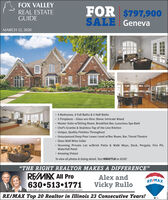"FOX VALLEYFOR $797,900SALE GenevaREAL ESTATEGUIDEMARCH 12, 20205 Bedrooms, 5 Full Baths & 2 Half Baths 3 Fireplaces - Glass see-thru; Stone; Intricate Wood Master Suite w/Sitting Room, Breakfast Bar, Luxurious Spa Bath Chef's Granite & Stainless Top of the Line Kitchen Unique, Quality Finishes Throughout Unsurpassed Deep Pour Lower Level w/Rec Room, Bar, Tiered Theatre Glass Wall Wine Cellar Stunning Private Lot w/Brick Patio & Walk Ways, Deck, Pergola, Fire Pit,Waterfall Pond Amazing Vistas!To view all photos & listing detail, Text RBDZTLB to 52187""THE RIGHT REALTOR MAKES A DIFFERENCE""REMAX All ProAlex andRE/MAX630 513 1771rullos@rullos.com  www.therulloteam.comVicky RulloRE/MAX Top 20 Realtor in Illinois 23 Consecutive Years! FOX VALLEY FOR $797,900 SALE Geneva REAL ESTATE GUIDE MARCH 12, 2020 5 Bedrooms, 5 Full Baths & 2 Half Baths  3 Fireplaces - Glass see-thru; Stone; Intricate Wood  Master Suite w/Sitting Room, Breakfast Bar, Luxurious Spa Bath  Chef's Granite & Stainless Top of the Line Kitchen  Unique, Quality Finishes Throughout  Unsurpassed Deep Pour Lower Level w/Rec Room, Bar, Tiered Theatre  Glass Wall Wine Cellar  Stunning Private Lot w/Brick Patio & Walk Ways, Deck, Pergola, Fire Pit, Waterfall Pond  Amazing Vistas! To view all photos & listing detail, Text RBDZTLB to 52187 ""THE RIGHT REALTOR MAKES A DIFFERENCE"" REMAX All Pro Alex and RE/MAX 630 513 1771 rullos@rullos.com  www.therulloteam.com Vicky Rullo RE/MAX Top 20 Realtor in Illinois 23 Consecutive Years!"