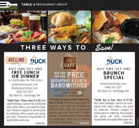 TABLE 3 RESTAURANT GROUPTHREE WAYS TOSave!theAVELLINO DUCKtheDUCKCedarStreetCAFÉBUY ONE GET ONEFREE LUNCHOR DINNERAT AVELLINO OR THE DUCKBUY ONE GET ONEFREEBRUNCHSPECIALBUY ONEGET ONEBREAKFAST & LUNCHtheducksturbridge.com(508) 347-2321502 Main St   Sturbridge, MASANDWICHES*avellinorestaurant.comtheducksturbridge.com(508) 347-2321502 Main St  Sturbridge, MAcedarstreetcafesturbridge.com(508) 347-6800 f420 Main St   Sturbridge, MAvalid holidays, cannot be combined thru 4.10.20. Present coupon prior towith other offers, not valid for take- ordering. Not valid on holidays orout. Present coupon to server prior with any other offer. One coupon perto ordering. One coupon per party, person, per visit. Not valid if repro-per visit. Customer responsible for duced. Customer may be responsiblefor applicable sales tax if ordered*Valid Tues-Thurs, thru 4.9.20. Not *Of equal or lessor value (Mon-Fri), *Valid Sat & Sun, thru 4.12.20.Not valid holidays, cannot be com-bined with other offers, not validfor take-out. Present coupon toserver prior to ordering. One couponper party, per visit. Customerresponsible for applicable sales tax.SRO320applicable sales tax.with other café items.SRO320SRO3203130765-01 TABLE 3 RESTAURANT GROUP THREE WAYS TO Save! the AVELLINO DUCK the DUCK Cedar Street CAFÉ BUY ONE GET ONE FREE LUNCH OR DINNER AT AVELLINO OR THE DUCK BUY ONE GET ONE FREE BRUNCH SPECIAL BUY ONE GET ONE BREAKFAST & LUNCH theducksturbridge.com (508) 347-2321 502 Main St   Sturbridge, MA SANDWICHES* avellinorestaurant.com theducksturbridge.com (508) 347-2321 502 Main St  Sturbridge, MA cedarstreetcafesturbridge.com (508) 347-6800 f 420 Main St   Sturbridge, MA valid holidays, cannot be combined thru 4.10.20. Present coupon prior to with other offers, not valid for take- ordering. Not valid on holidays or out. Present coupon to server prior with any other offer. One coupon per to ordering. One coupon per party, person, per visit. Not valid if repro- per visit. Customer responsible for duc