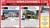 SOLDwww.WMASSHOMES.COMRealLivingMealkyProfessionalaTHE FASTEST GROWING REAL ESTATE COMPANY IN WMASSSuzanne MooreSuzanne MooreClaire Kenna413-348-5282mdnal 413-348-5282RealyRealLivingRealLivingRealtyProfesionals(413) 519-4312Southwick$134,900Newly renovated bungalow near bikepath! Bright new kitchen with newstove,dishwasher and microwave.Washer/dryer hook up off kitchen! APO: newfurnace in 2013, new roof in 2006www.suemooresells.comCall JackieSouthwick$309,500at The Republican$89,000The possibilities are endless in this residential/commerciallyzoned property in the center of Chester! This is the perfectlocation for a store front! Currently there are 2 bedroomsand 1 full bath. The remainder of the property is gutted,and ready for your ideas! 0 Main St, a separate .07 acres ofland directly across the street being sold with property.clairemkenna@gmail.comCHESTERTo AdvertiseSpacious home on almost an acre in awesomelocation near Connecticut line ! Close to Bike Pathand South Pond! Spacious kitchen with oak cabinets,pantry closet, and opens to the dining area. Brightand sunny with sliders to patio and overlooks fencedin back yard ! Open floor plan also.www.suemooresells.comin ourHome FinderMagazineat788-1226 SOLD www.WMASSHOMES.COM RealLiving Mealky Professionala THE FASTEST GROWING REAL ESTATE COMPANY IN WMASS Suzanne Moore Suzanne Moore Claire Kenna 413-348-5282 mdnal 413-348-5282 Realy RealLiving RealLiving Realty Profesionals (413) 519-4312 Southwick $134,900 Newly renovated bungalow near bike path! Bright new kitchen with newstove, dishwasher and microwave.Washer/ dryer hook up off kitchen! APO: new furnace in 2013, new roof in 2006 www.suemooresells.com Call Jackie Southwick $309,500 at The Republican $89,000 The possibilities are endless in this residential/commercially zoned property in the center of Chester! This is the perfect location for a store front! Currently there are 2 bedrooms and 1 full bath. The remainder of the property is gutted, and ready for your ideas! 0 Main St, a separate .07 acres of land directly across the street being sold with property. clairemkenna@gmail.com CHESTER To Advertise Spacious home on almost an acre in awesome location near Connecticut line ! Close to Bike Path and South Pond! Spacious kitchen with oak cabinets, pantry closet, and opens to the dining area. Bright and sunny with sliders to patio and overlooks fenced in back yard ! Open floor plan also. www.suemooresells.com in our Home Finder Magazine at 788-1226