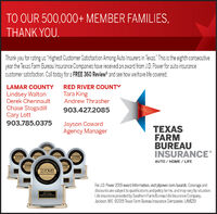 "TO OUR 500,000+ MEMBER FAMILIES,THANK YOU.Thank you for rating us ""Highest Customer Satisfaction Among Auto Insurers in Texas."" This is the eighth consecutiveyear the Texas Farm Bureau Insurance Companies have received an award from J.D. Power for auto insurancecustomer satisfaction. Call today for a FREE 360 Review® and see how we have life covered.LAMAR COUNTYRED RIVER COUNTVLindsey WaltonDerek ChennaultTara KingAndrew ThrasherChase StogsdillCary Lott903.785.0375903.427.2085Jayson CowardAgency ManagerTEXASFARMBUREAUINSURANCEAUTO / HOME / LIFEOMERID POWERFor J.D. Power 2019 award Information, visit jdpower.com/awards. Coverage anddiscounts are subject to qualifications and policy terms, and may vary by situation.Life insurance provided by Southern Farm Bureau Life Insurance Company,Jackson, MS. 02019 Texas Farm Bureau Insurance Companies. LAMI1219SANCESATIMEACT TO OUR 500,000+ MEMBER FAMILIES, THANK YOU. Thank you for rating us ""Highest Customer Satisfaction Among Auto Insurers in Texas."" This is the eighth consecutive year the Texas Farm Bureau Insurance Companies have received an award from J.D. Power for auto insurance customer satisfaction. Call today for a FREE 360 Review® and see how we have life covered. LAMAR COUNTY RED RIVER COUNTV Lindsey Walton Derek Chennault Tara King Andrew Thrasher Chase Stogsdill Cary Lott 903.785.0375 903.427.2085 Jayson Coward Agency Manager TEXAS FARM BUREAU INSURANCE AUTO / HOME / LIFE OMER ID POWER For J.D. Power 2019 award Information, visit jdpower.com/awards. Coverage and discounts are subject to qualifications and policy terms, and may vary by situation. Life insurance provided by Southern Farm Bureau Life Insurance Company, Jackson, MS. 02019 Texas Farm Bureau Insurance Companies. LAMI1219 SANCE SATIMEACT"