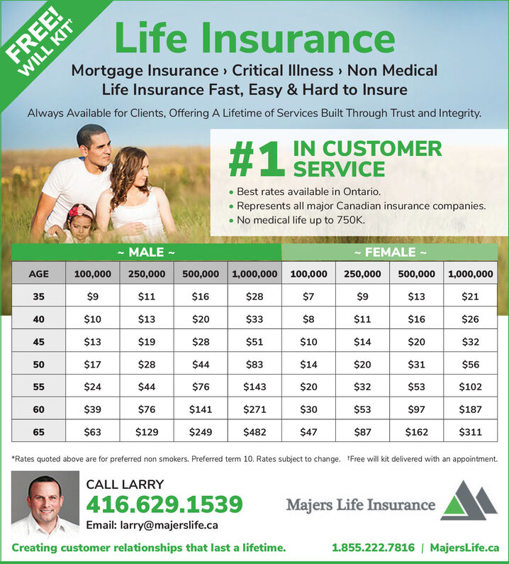 FREE!WILL KITLife InsuranceMortgage Insurance Critical Illness Non MedicalLife Insurance Fast, Easy & Hard to InsureAlways Available for Clients, Offering A Lifetime of Services Built Through Trust and Integrity.#1NIN CUSTOMERSERVICEBest rates available in Ontario.Represents all major Canadian insurance companies. No medical life up to 750K.- MALE -- FEMALE -AGE100,000250,000500,000 1,000,000 100,000500,000 1,000,000250,00035$9$1$16$28$7$9$13$2140$10$13$20$33$8$11$16$2645$13$19$28$51$10$14$20$3250$17$28$44$83$14$20$31$5655$24$44$76$143$20$32$53$10260$39$76$141$271$30$53$97$18765$63$129$249$482$47$87$162$311*Rates quoted above are for preferred non smokers. Preferred term 10. Rates subject to change. Free will kit delivered with an appointment.CALL LARRY416.629.1539Majers Life InsuranceEmail: larry@majerslife.caCreating customer relationships that last a lifetime.1.855.222.7816 | MajersLife.ca FREE! WILL KIT Life Insurance Mortgage Insurance Critical Illness Non Medical Life Insurance Fast, Easy & Hard to Insure Always Available for Clients, Offering A Lifetime of Services Built Through Trust and Integrity. #1N IN CUSTOMER SERVICE Best rates available in Ontario. Represents all major Canadian insurance companies.  No medical life up to 750K. - MALE - - FEMALE - AGE 100,000 250,000 500,000 1,000,000 100,000 500,000 1,000,000 250,000 35 $9 $1 $16 $28 $7 $9 $13 $21 40 $10 $13 $20 $33 $8 $11 $16 $26 45 $13 $19 $28 $51 $10 $14 $20 $32 50 $17 $28 $44 $83 $14 $20 $31 $56 55 $24 $44 $76 $143 $20 $32 $53 $102 60 $39 $76 $141 $271 $30 $53 $97 $187 65 $63 $129 $249 $482 $47 $87 $162 $311 *Rates quoted above are for preferred non smokers. Preferred term 10. Rates subject to change. Free will kit delivered with an appointment. CALL LARRY 416.629.1539 Majers Life Insurance Email: larry@majerslife.ca Creating customer relationships that last a lifetime. 1.855.222.7816 | MajersLife.ca