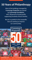 50 Years of PhilanthropyMost of the buildings managed byCummings Properties are ownedby Cummings Foundation,with 100 percent of rental profitssupporting hundreds of local charities.We are so grateful to the nonprofitsthat are working to improveour communities.CummingsProperties50We were granted$100We were granted100We were granted$100KWe were granted1970 - 2020$100KCCummings Foundation100girlsgirlzinc.girlsme.We were grantedWe were granted100100Cummings.comWoburn: 781-935-8000 | Beverly: 978-922-9000Andover - Beverly - Burlington - Mariboro - Medford - Somerville - Stoneham - Sudbury Wakefield - Wilmington - Woburn 50 Years of Philanthropy Most of the buildings managed by Cummings Properties are owned by Cummings Foundation, with 100 percent of rental profits supporting hundreds of local charities. We are so grateful to the nonprofits that are working to improve our communities. Cummings Properties 50 We were granted $100 We were granted 100 We were granted $100K We were granted 1970 - 2020 $100K CCummings Foundation 100 girls girlz inc. girls me. We were granted We were granted 100 100 Cummings.com Woburn: 781-935-8000 | Beverly: 978-922-9000 Andover - Beverly - Burlington - Mariboro - Medford - Somerville - Stoneham - Sudbury Wakefield - Wilmington - Woburn