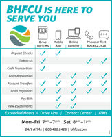 BHFCU IS HERE TOSERVE YOU000DriveMobileOnlinePhone or TextUp/ITMSAppBanking800.482.2428Deposit ChecksTalk to UsCash TransactionsLoan ApplicationAccount TransfersLoan PaymentsPay BillsView eStatementsExtended Hours > Drive Ups   Contact Center   ITMSMon-Fri 7am-7pm Sat 8am-1pm24/7 ATMS   800.482.2428   bhfcu.com BHFCU IS HERE TO SERVE YOU 000 Drive Mobile Online Phone or Text Up/ITMS App Banking 800.482.2428 Deposit Checks Talk to Us Cash Transactions Loan Application Account Transfers Loan Payments Pay Bills View eStatements Extended Hours > Drive Ups   Contact Center   ITMS Mon-Fri 7am-7pm Sat 8am-1pm 24/7 ATMS   800.482.2428   bhfcu.com
