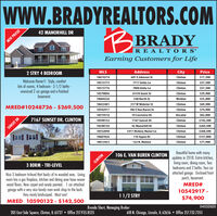 """wwW.BRADYREALTORS.COM42 MANORHILL DRBRADYKREA L T OR S""""NEW PRICE!Earning Customers for Life2 STRY 4 BEDROOMMLSAddress601 E Johnson StCityPrice10674374Wekcome Home!! Style, comfortlots of rooms, 4 bedroom-3 1/2 baths-oversized 2 car garage and a finishedbasement.Clinton$17,500105157737717 Anita LnClinton$37,500105157767800 Anita LnClinton$37,50010578896614 N Grant StClinton$39,900540 North St317 W Webster St10604326Weldon$55,000MRED#10248726 - $269,50010653401Clinton$69,90010542917106 E Van Buren StClinton$74,9001051951619 Crestview DrDecatur7167 SUNSET DR. CLINTON$82,000105901327167 Sunset DrClinton$142,500SUNSET DR1024872642 Manorhill DrClinton$269,500105520405411 Hickory Manor LnClinton$368,500110 Aspen Dr10607826Clinton$157,00010613453122 N. WalnutClinton$77,900Beautiful home with manyupdates in 2018. Eatin kitchen,living room, dining room, Twobedrooms and 2 baths. Two carattached garage. Enclosed frontporch, basement.106 E. VAN BUREN CLINTON3 BDRM - TRI-LEVELCLINTONNice 3 bedroom tri-level that backs of to wooded area. Livingroom has a gas fireplace, kitchen and dining area have newerwood floors. New carpet and newly painted. 1 car attachedgarage with a very nice handy man work shop to the back.Very nicely landscaped. Must see!MRED 10590132 - $142,500MRED#10542917 -11/2 STRY$74,900Brenda Short, Managing Broker04032020205 East Side Square, Clinton, IL 61727  Office 217.935.8525618 N. Chicago, Lincoln, IL 62656  Office 217.732.7355 wwW.BRADYREALTORS.COM 42 MANORHILL DR BRADY KREA L T OR S"""" NEW PRICE! Earning Customers for Life 2 STRY 4 BEDROOM MLS Address 601 E Johnson St City Price 10674374 Wekcome Home!! Style, comfort lots of rooms, 4 bedroom-3 1/2 baths- oversized 2 car garage and a finished basement. Clinton $17,500 10515773 7717 Anita Ln Clinton $37,500 10515776 7800 Anita Ln Clinton $37,500 10578896 614 N Grant St Clinton $39,900 540 North St 317 W Webster St 10604326 Weldon $55,000 MRED#10248726 - $269,500 10653401 Clinton $69,900 10542917 106 E Van Buren """