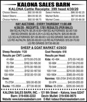 KALONA SALES BARNChoice Steers: .$92.50-98.00Select Steers: .$84.00-92.25Choice Heifers . $92.50-98.75KALONA Cattle Receipts: 399 head 4/30/20Select Heifers: . $86.50-92.25Market Bulls: . $67.00-96.00Market Cows: . $31.00-66.00HAY AUCTIONS - EVERY THURSDAY 11:00 AM4/30/20 - RECEIPTS: 1701 RESULTS (PER BALE)SM SQ ALFALFA: $5.25-6.50  SM SQ ALF/GRASS: $2.00-7.00SM SQ GRASS: $2.00-5.25 LG SQ ALFALFA: $25.00-80.00LG SQ ALF/GRASS: $21.00-80.00  LG SQ GRASS: $40.00-55.00LG RD ALFALFA: $25.00-65.00  LG RD ALF/GRASS: $15.00-70.00LG RD GRASS: $17.50-85.00SHEEP & GOAT MARKET 4/29/20Sheep Receipts: 1120Results per CWT: Lambs:41-68# . .$170.00-215.0070-79# .$162.50-195.0080-98# ...Goat Receipts: 618Results per Head:Kids: 40-49#. . $70.00-140.0050-68# .$117.50-210.0070-94#.100-114 .$210.00-350.00160-180# .$385.00-410.00Nannies: 100-215#.$145.00-250.0050-97# . $40.00-205.00Billies: 95-205#. $205.00-340.00. $170.00-190.00.$150.00-260.00100-117# .$152.50-187.50130-166# .$132.00-151.00Ewes:75-270# . $50.00-85.00Bucks: 115-260# . $77.00-90.00KALONA SALES BARN, INC. ~ 121 9th Street Kalona, lowa 52247Barn: 319-656-2222Devin Mullet: 319-936-0675Website: www.kalonasalesbarn.com E-Mail: ksbauc@kalonasalesbarn.com KALONA SALES BARN Choice Steers: .$92.50-98.00 Select Steers: .$84.00-92.25 Choice Heifers . $92.50-98.75 KALONA Cattle Receipts: 399 head 4/30/20 Select Heifers: . $86.50-92.25 Market Bulls: . $67.00-96.00 Market Cows: . $31.00-66.00 HAY AUCTIONS - EVERY THURSDAY 11:00 AM 4/30/20 - RECEIPTS: 1701 RESULTS (PER BALE) SM SQ ALFALFA: $5.25-6.50  SM SQ ALF/GRASS: $2.00-7.00 SM SQ GRASS: $2.00-5.25 LG SQ ALFALFA: $25.00-80.00 LG SQ ALF/GRASS: $21.00-80.00  LG SQ GRASS: $40.00-55.00 LG RD ALFALFA: $25.00-65.00  LG RD ALF/GRASS: $15.00-70.00 LG RD GRASS: $17.50-85.00 SHEEP & GOAT MARKET 4/29/20 Sheep Receipts: 1120 Results per CWT: Lambs: 41-68# . .$170.00-215.00 70-79# .$162.50-195.00 80-98# ... Goat Receipts: 618 Results per Head: Kids: 40-49#. . $70.00-140.00 50-68# .$117.50-210.00 70-94#. 100-114 .$210.00-350.00 160-180# .$385.00-410.00 Nannies: 100-215#.$145.00-250.00 50-97# . $40.00-205.00 Billies: 95-205#. $205.00-340.00 . $170.00-190.00 .$150.00-260.00 100-117# .$152.50-187.50 130-166# .$132.00-151.00 Ewes: 75-270# . $50.00-85.00 Bucks: 115-260# . $77.00-90.00 KALONA SALES BARN, INC. ~ 121 9th Street Kalona, lowa 52247 Barn: 319-656-2222 Devin Mullet: 319-936-0675 Website: www.kalonasalesbarn.com E-Mail: ksbauc@kalonasalesbarn.com