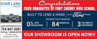 Congratulations2020 GRAUDATES ÖF FORT CHERRY HIGH SCHOOLFordSTAR LAKEFord, LLCBUILT TO LEND A HAND BUILT,PROUDTAR LAREON MOST 2019 VEHICLES0% APRO FINANCING  84'  33 PAYMENTSDEFERREDMONTHSwww.starlakeford.comQUALIFIED BUYERS FINANCING THROUGH FORD CREDIT724-947-3381Toll Free: 1-800-66-AUTOSOUR SHOWROOM IS OPEN NOW!!1212 Main Street,Burgettstown, PA 15021 Congratulations 2020 GRAUDATES ÖF FORT CHERRY HIGH SCHOOL Ford STAR LAKE Ford, LLC BUILT TO LEND A HAND BUILT, PROUD TAR LARE ON MOST 2019 VEHICLES 0 % APR O FINANCING   84'   3 3 PAYMENTS DEFERRED MONTHS www.starlakeford.com QUALIFIED BUYERS FINANCING THROUGH FORD CREDIT 724-947-3381 Toll Free: 1-800-66-AUTOS OUR SHOWROOM IS OPEN NOW!! 1212 Main Street, Burgettstown, PA 15021