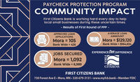 PAYCHECK PROTECTION PROGRAMCOMMUNITY IMPACTFirst Citizens Bank is working hard every day to helplocal small businesses during these uncertain times.- Results of First Round of PPP -APPROVED LOANAVERAGE LOANAPPLICATIONSAMMOUNTaloMora = $129,120Bank Wide $164,634Mora = 105%3DBank Wide = 426%3DEXPERIENCE OUR DIFFERENCEJOBS SECUREDMora = 1,092Bank Wide = 6,989CITIZENSFIRST CITIZENS BANK730 Forest Ave E Mora, MN  320-679-3131  www.myfcb.bank  Member FDICFIRST PAYCHECK PROTECTION PROGRAM COMMUNITY IMPACT First Citizens Bank is working hard every day to help local small businesses during these uncertain times. - Results of First Round of PPP - APPROVED LOAN AVERAGE LOAN APPLICATIONS AMMOUNT alo Mora = $129,120 Bank Wide $164,634 Mora = 105 %3D Bank Wide = 426 %3D EXPERIENCE OUR DIFFERENCE JOBS SECURED Mora = 1,092 Bank Wide = 6,989 CITIZENS FIRST CITIZENS BANK 730 Forest Ave E Mora, MN  320-679-3131  www.myfcb.bank  Member FDIC FIRST