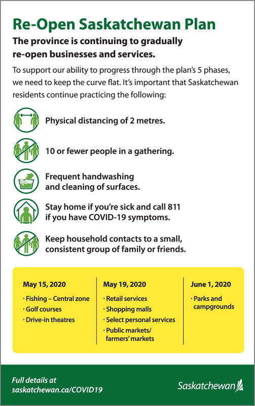 Re-Open Saskatchewan PlanThe province is continuing to graduallyre-open businesses and services.To support our ability to progress through the plan's 5 phases,we need to keep the curve flat. It's important that Saskatchewanresidents continue practicing the following:Physical distancing of 2 metres.10 or fewer people in a gathering.Frequent handwashingand cleaning of surfaces.Stay home if you're sick and call 811if you have COVID-19 symptoms.Keep household contacts to a small,consistent group of family or friends.May 15, 2020May 19, 2020June 1, 2020· Parks andcampgrounds· Fishing - Central zone Retail services·Golf courses Drive-in theatres Shopping malls·Select personal services Public markets/farmers' marketsFull details atSaskatchewansaskatchewan.ca/COVID19 Re-Open Saskatchewan Plan The province is continuing to gradually re-open businesses and services. To support our ability to progress through the plan's 5 phases, we need to keep the curve flat. It's important that Saskatchewan residents continue practicing the following: Physical distancing of 2 metres. 10 or fewer people in a gathering. Frequent handwashing and cleaning of surfaces. Stay home if you're sick and call 811 if you have COVID-19 symptoms. Keep household contacts to a small, consistent group of family or friends. May 15, 2020 May 19, 2020 June 1, 2020 · Parks and campgrounds · Fishing - Central zone Retail services ·Golf courses  Drive-in theatres  Shopping malls ·Select personal services  Public markets/ farmers' markets Full details at Saskatchewan saskatchewan.ca/COVID19