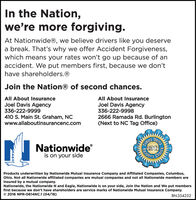 In the Nation,we're more forgiving.At Nationwide®, we believe drivers like you deservea break. That's why we offer Accident Forgiveness,which means your rates won't go up because of anaccident. We put members first, because we don'thave shareholders.®Join the Nation® of second chances.All About InsuranceAll About InsuranceJoel Davis Agency336-222-9999Joel Davis Agency336-222-9998410 S. Main St. Graham, NCwww.allaboutinsurancenc.com2666 Ramada Rd. Burlington(Next to NC Tag Office)TewsNationwideis on your side2017Products underwritten by Nationwide Mutual Insurance Company and Affiliated Companies, Columbus,Ohio. Not all Nationwide affiliated companies are mutual companies and not all Nationwide members areinsured by a mutual company.Nationwide, the Nationwide N and Eagle, Nationwide is on your side, Join the Nation and We put membersfirst because we don't have shareholders are service marks of Nationwide Mutual Insurance Company.© 2016 NPR-0614NC.1 (04/16)BN-31081TimesReater In the Nation, we're more forgiving. At Nationwide®, we believe drivers like you deserve a break. That's why we offer Accident Forgiveness, which means your rates won't go up because of an accident. We put members first, because we don't have shareholders.® Join the Nation® of second chances. All About Insurance All About Insurance Joel Davis Agency 336-222-9999 Joel Davis Agency 336-222-9998 410 S. Main St. Graham, NC www.allaboutinsurancenc.com 2666 Ramada Rd. Burlington (Next to NC Tag Office) Tews Nationwide is on your side 2017 Products underwritten by Nationwide Mutual Insurance Company and Affiliated Companies, Columbus, Ohio. Not all Nationwide affiliated companies are mutual companies and not all Nationwide members are insured by a mutual company. Nationwide, the Nationwide N and Eagle, Nationwide is on your side, Join the Nation and We put members first because we don't have shareholders are service marks of Nationwide Mutual Insurance Company. © 2016 NPR-0614NC.1 (04/16) BN-31081 Times