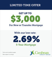 LIMITED TIME OFFERGET UP TO$3,000For New or Transfer MortgageWith our low rate:2.69%5-Year MortgageXCambrianTerms and conditions apply.Rate subject to change.CREDIT UNION LIMITED TIME OFFER GET UP TO $3,000 For New or Transfer Mortgage With our low rate: 2.69% 5-Year Mortgage XCambrian Terms and conditions apply. Rate subject to change. CREDIT UNION