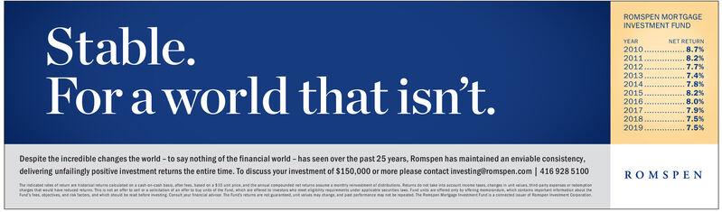Romspen real estate investments j invest dermatol 2021